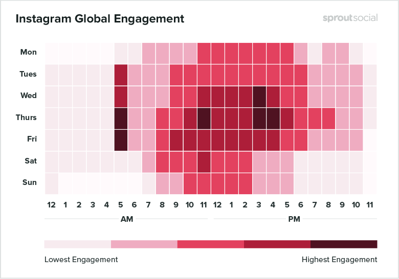 Instagram Global Engagement Chart by day and time