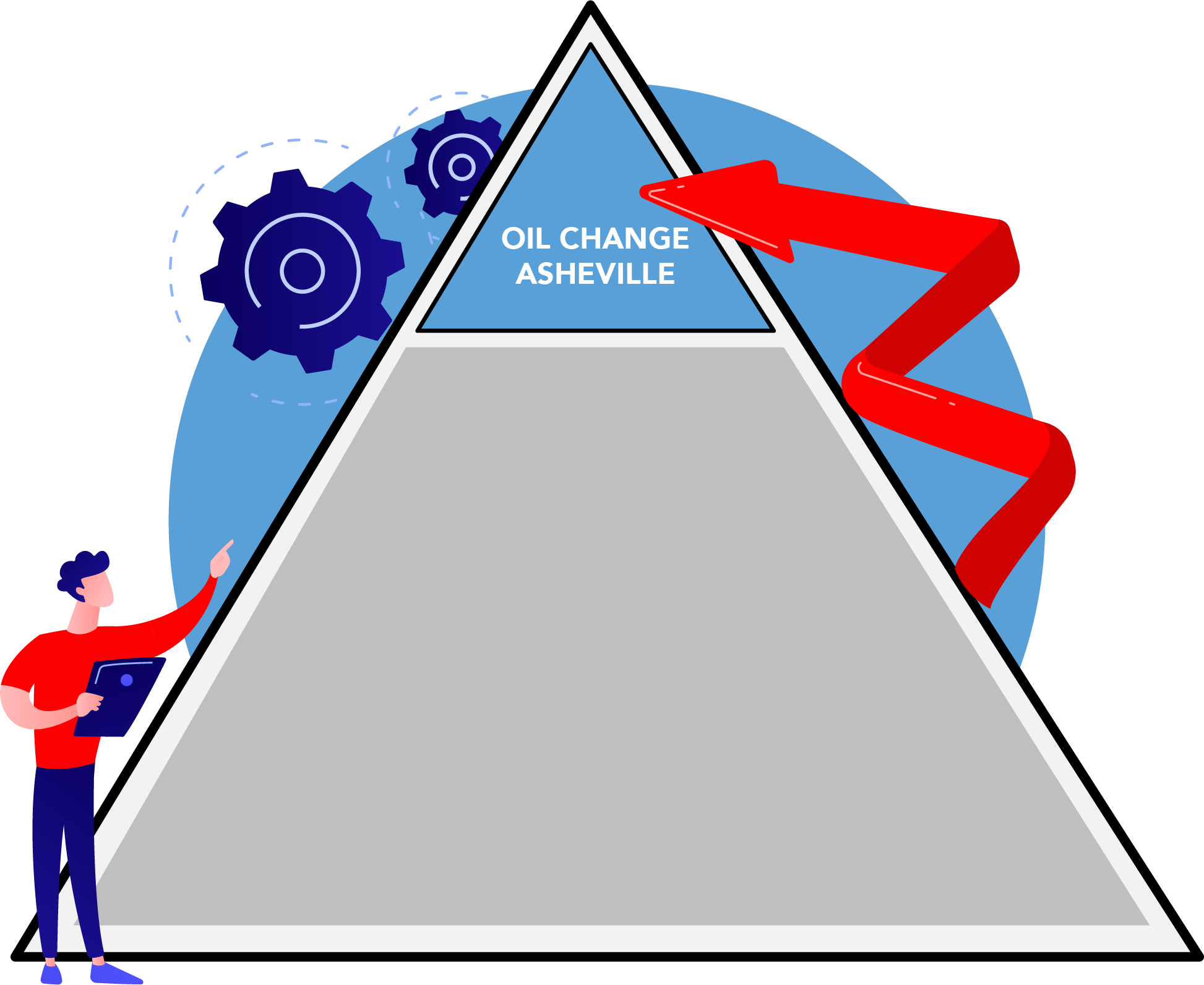 Building SEO Goals: Keyword Pyramid Step 1